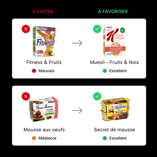 Open Food Facts, Yuka, Kwalito : scanner pour mieux manger ?