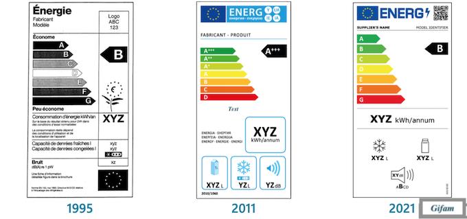 Electroménager : bien comprendre la nouvelle étiquette énergie